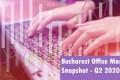 office market study Bucharest 2020